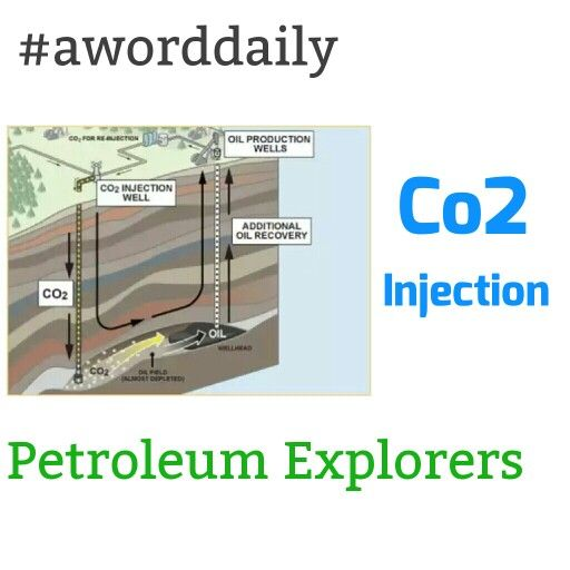 #aworddaily Co2 Injection: An enhanced oil recovery method in which carbon dioxide (CO2) is injected into a reservoir to increase production by reducing oil viscosity and providing miscible or partially miscible displacement of the oil.