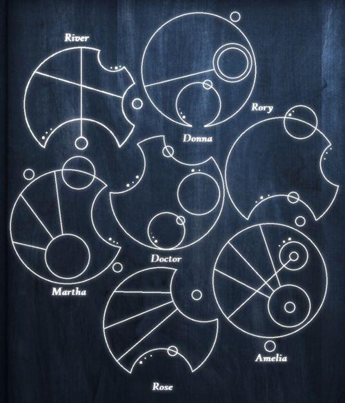 gallifreyan symbols wallpaper - photo #13