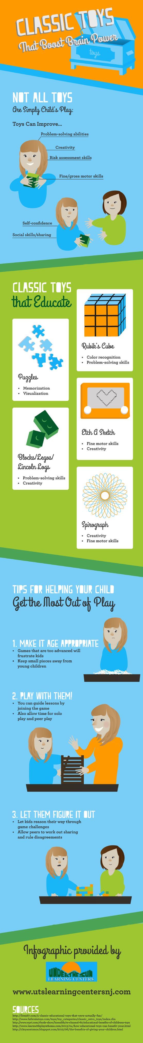 96 best images about Education Infographics on Pinterest ...