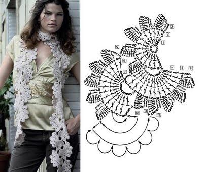 Crochet scarf (half fan) diagram
