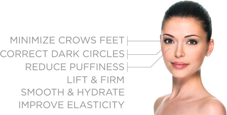 Dermarie Eye Illuminator Vitamin K Anti-aging Eye Cream reduces dark circles and puffiness, minimizes crows feet and improves elasticity.