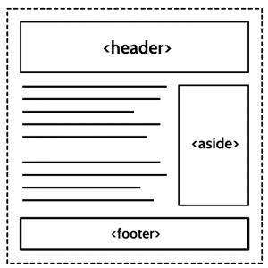 An HTML5 page with header, aside and footer