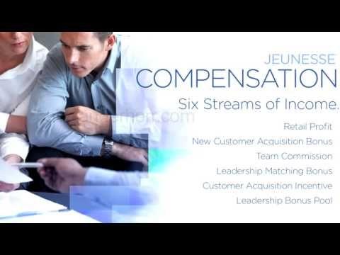Jeunesse Brand Evolution - YouTube