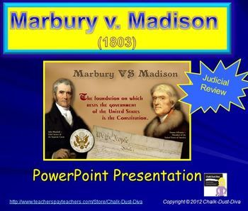 an analysis of the power of judicial review in marbury versus madison Marbury v madison judicial review gives the courts (in this case the supreme court of the united states) marbury v madison analysis.