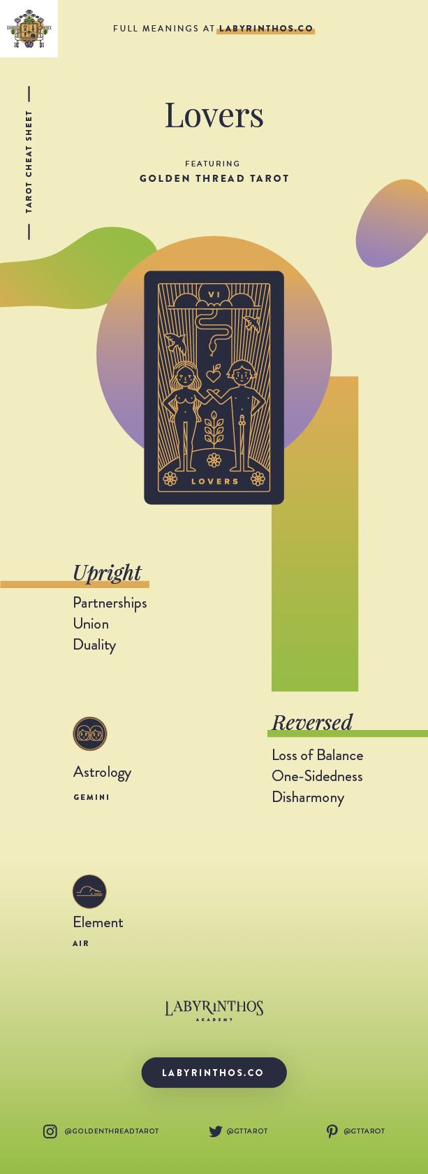 The Lovers Meaning - Tarot Card Meanings Cheat Sheet. Art from Golden Thread Tarot.