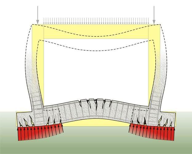 1000 id es propos de calcul beton sur pinterest 4 me. Black Bedroom Furniture Sets. Home Design Ideas