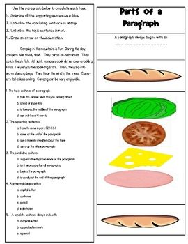 Parts of a paragraph foldable paragraph and sandwiches for Cuisine sentence