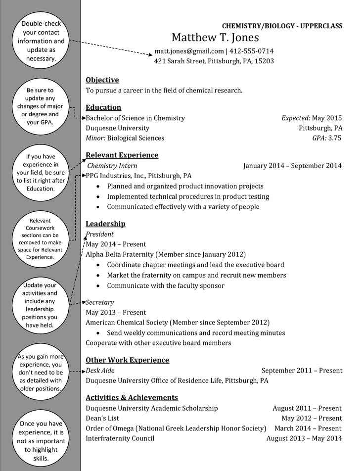 21 best Duquesne Resume \ Cover Letter Examples images on - cover letter biology