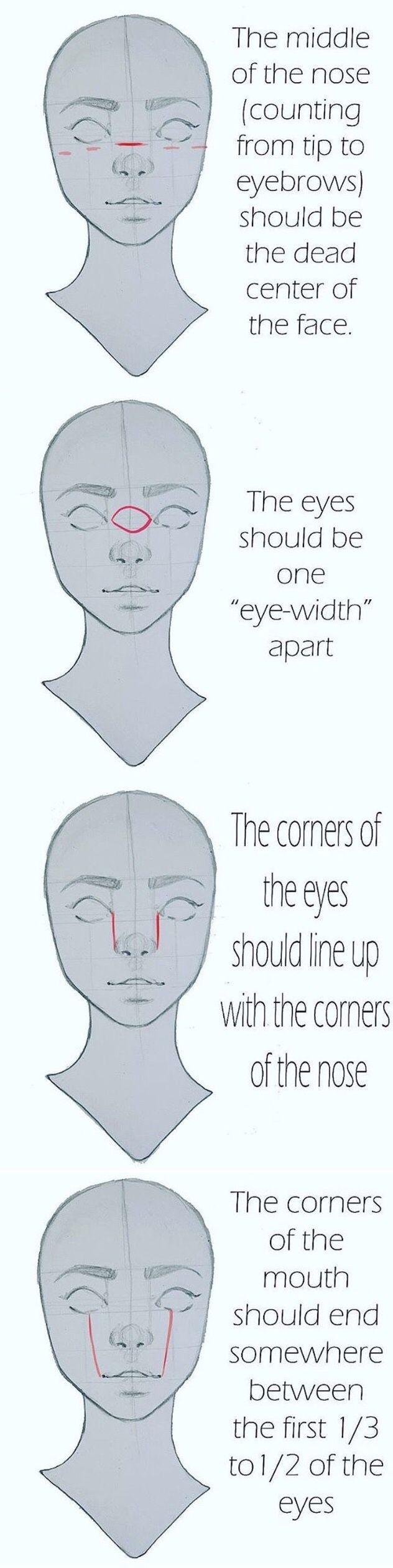 Wie man das Gesicht räumt und skaliert