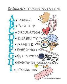 memory notebook of nursing pre op | Student Nurse Study Aides