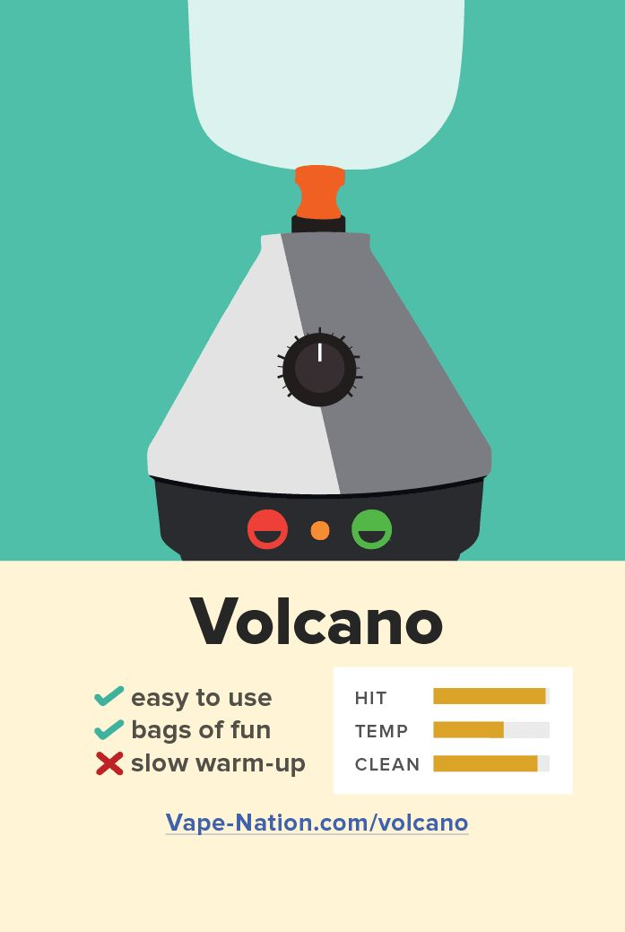 My Volcano Vaporizer review quick stats card