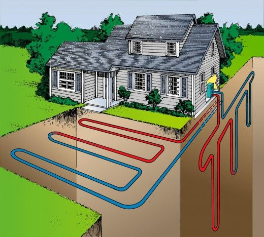 A geothermal heat pump is an electrically powered heating and cooling system that uses the constant heat beneath the surface earth's surface to provide heating and cooling for a building.