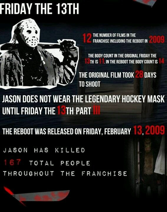 Friday the 13th, Facts...