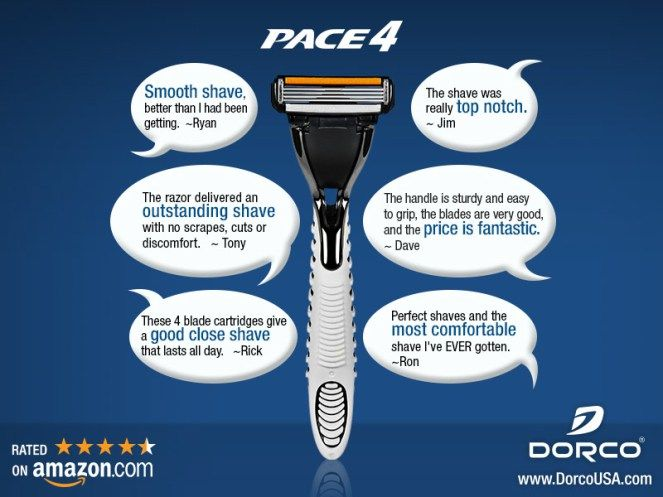 If you have ever wanted to try Dorco USA razors, now is your chance! Get one of the most popular razors for $1 with current promo code! I love these and I especially love the savings!