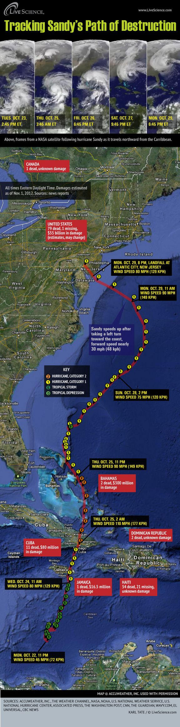 Follow the path of hurricane Sandy as it casuses more than 150 deaths and billions of dollars in damages.