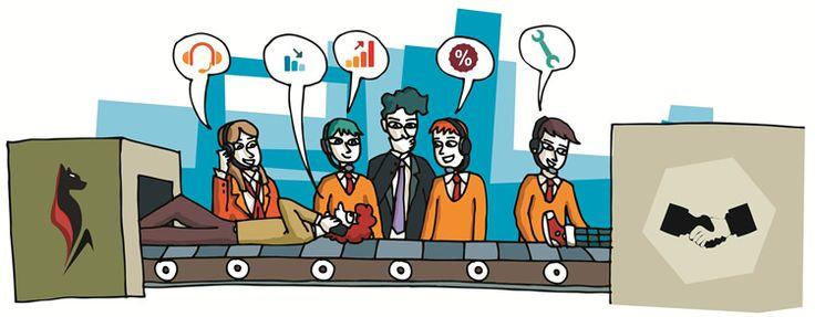 Mejoras en la experiencia del cliente ¿Cuáles son los principales factores que permiten un avance profesional del Call Center a través de la optimización las experiencias del cliente?  Luxortec.com