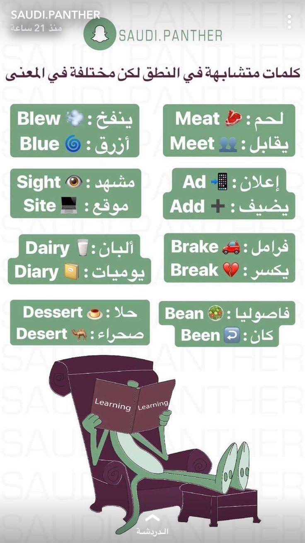 Pin By Sondos Makki On English English Language Learning Grammar English Vocabulary English Language Learning
