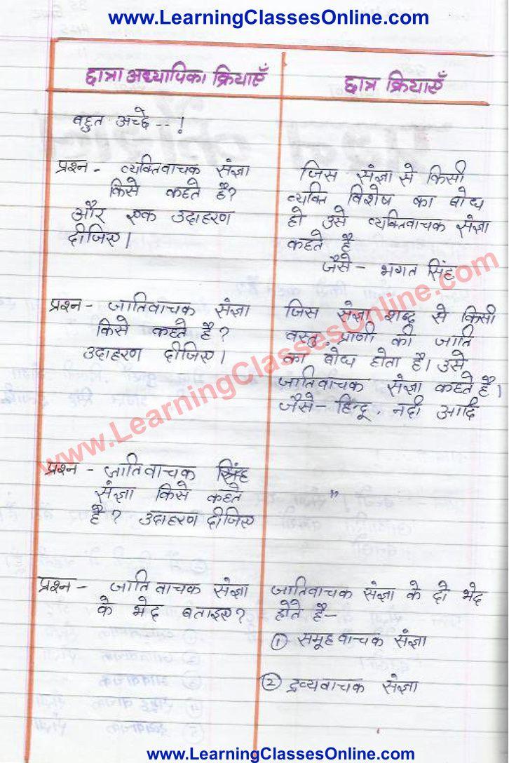 Illustration Skill Lesson Plan In Hindi in 2020 | Lesson