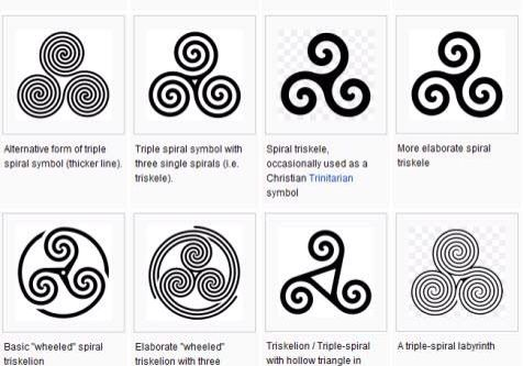 Various triple spirals