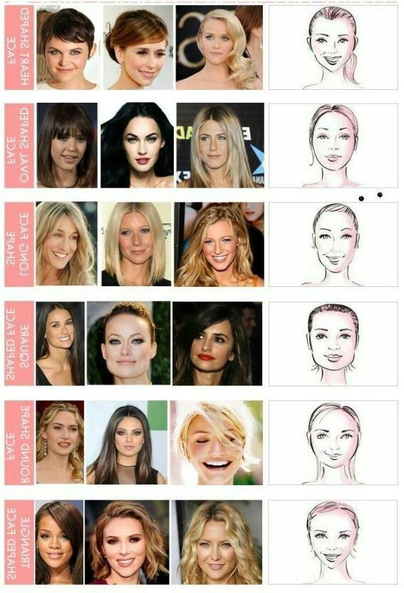 11 best different face shapes images on pinterest beauty art and face shapes urmus Image collections