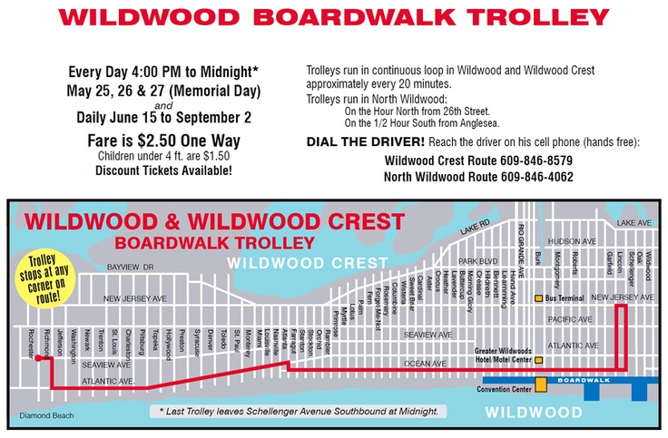 "Wildwood Boardwalk Resort Trolley Map summer long ""Dolly the"