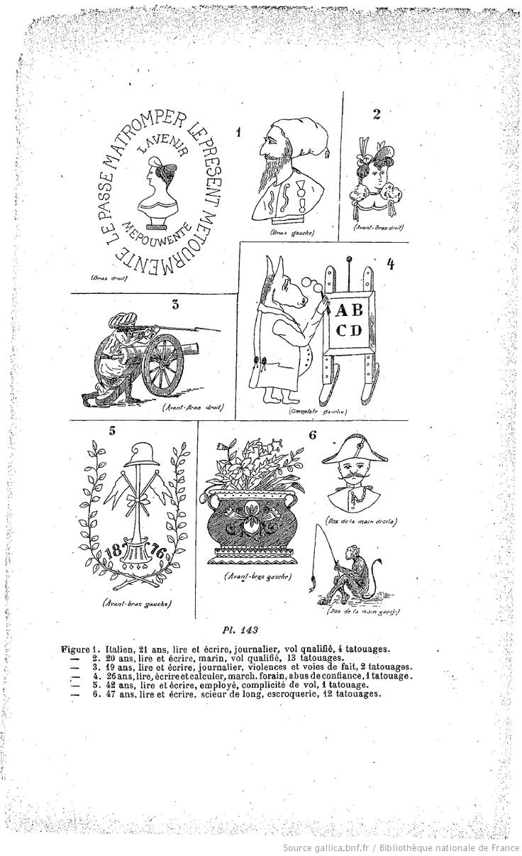 Le tatouage chez les criminels, 1900-1905
