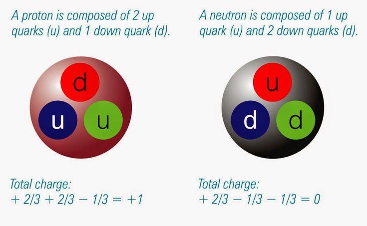 ¿Qué es la teoría de cuerdas? | Ciencia de Sofá