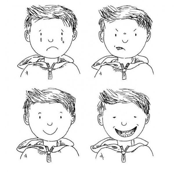 De 4 gevoelens