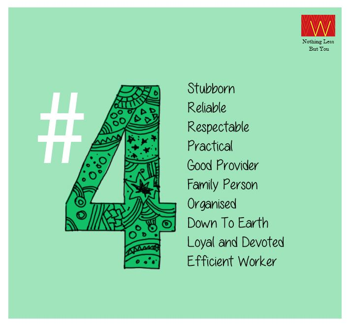 Lets hear it from all the number 4s. Hit a like all those born on 4th, 13th, 22nd or 31st.  #Wwear #Fashion #style #Wforwoman #Numerology #Ethnic #Kurta #Contemporary #Fusion #Clothing #SS15