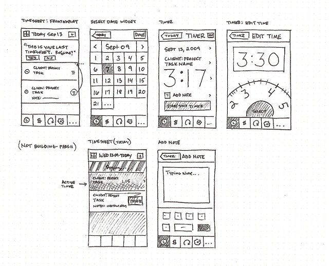 25 best Great Wireframe Examples images on Pinterest