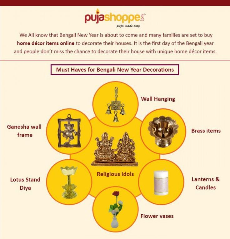 As we know that Bengali New Year is about to come and many families are set to buy home decor items online to decorate their houses. View More...www.pujashoppe.com