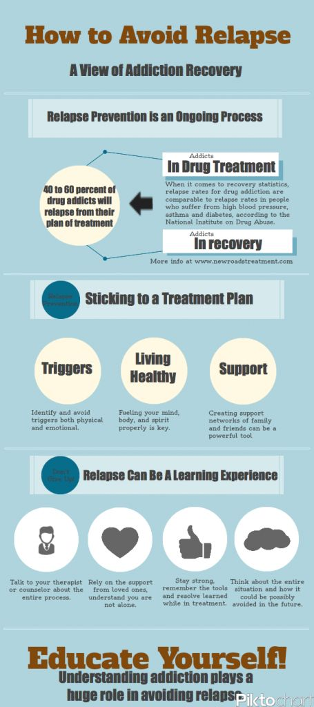 How to avoid a #relapse and form a long-term, stable #recovery.