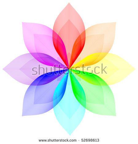Blend gradient