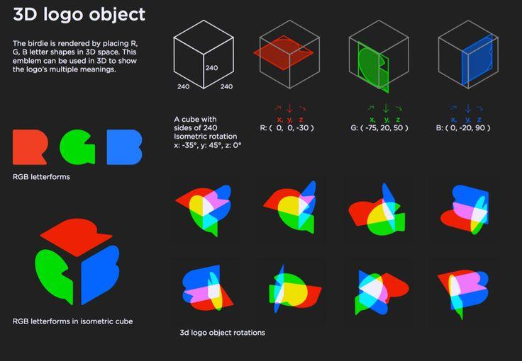 A galera do blog Metafizzy criou uma identidade visual surpreendente. Utilizando apenas as cores Red, Green e Blue e as letras R, G e B, (o famoso sistema de cores RGB) eles conseguiram um resultado surpreendente com formas geométricas e gráficos em 3D.