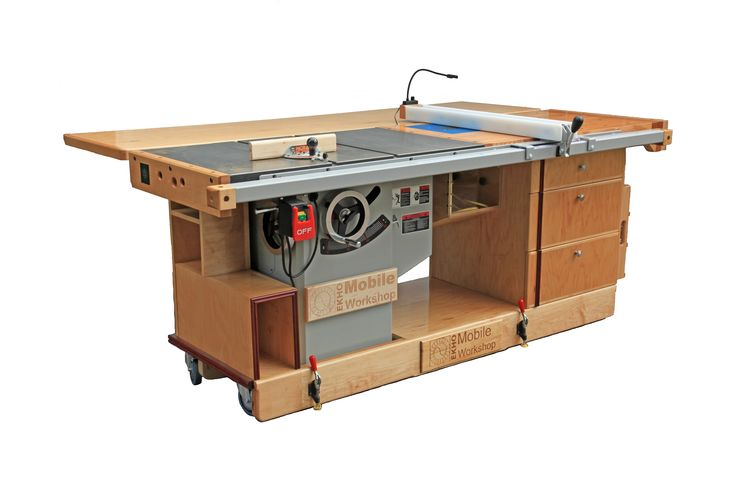Fine Woodworking Table Saw Router Table