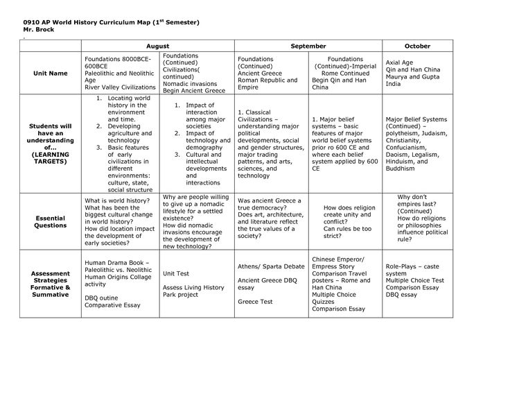 11 best curriculum mapping images on pinterest week by week