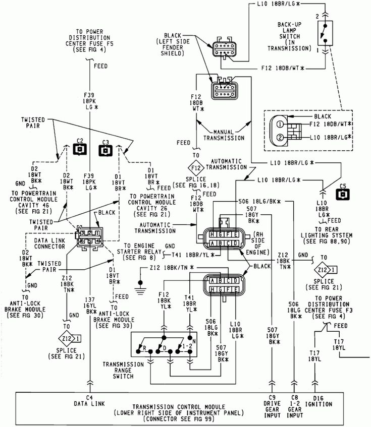engine wiring diagram jeep tj jet engine wiring diagram