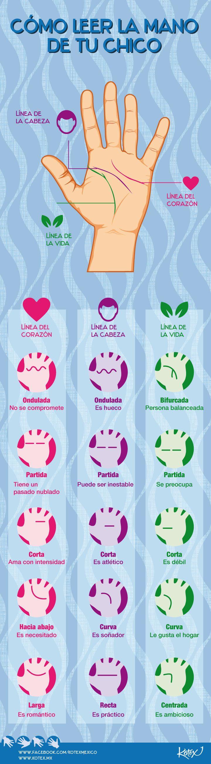 ¿Cómo leer la mano de tu chico?     #infografia #mano #leemano #dream #quiromancia #tutorial #DIY