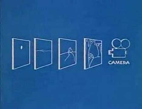 The MultiPlane Camera - YouTube