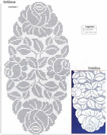 crochet - caminhos de mesa -runners - Raissa Tavares - Picasa Webalbums