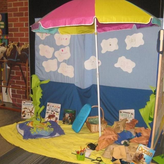 """Beach Role Play Area - from Early Life Foundations ("""",)"""