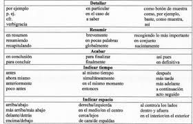 marcadores textuales - Buscar con Google