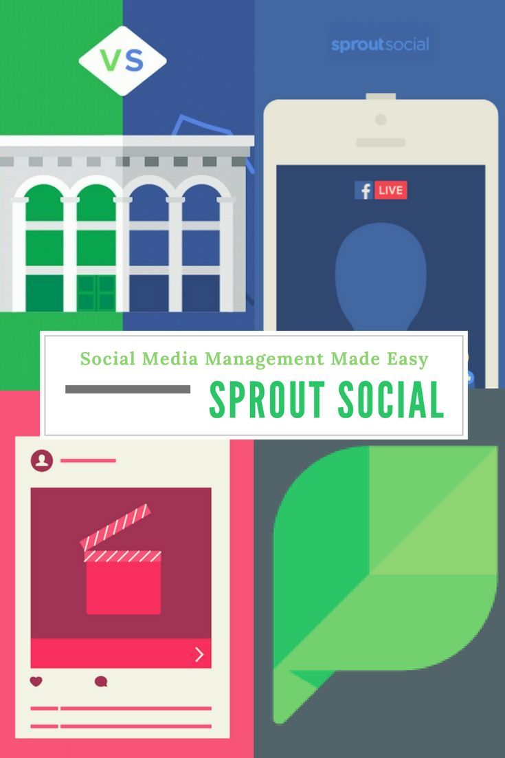 Compare performance across pages with Sprout's Facebook Competitors Report! #socialmedia #marketing #facebook