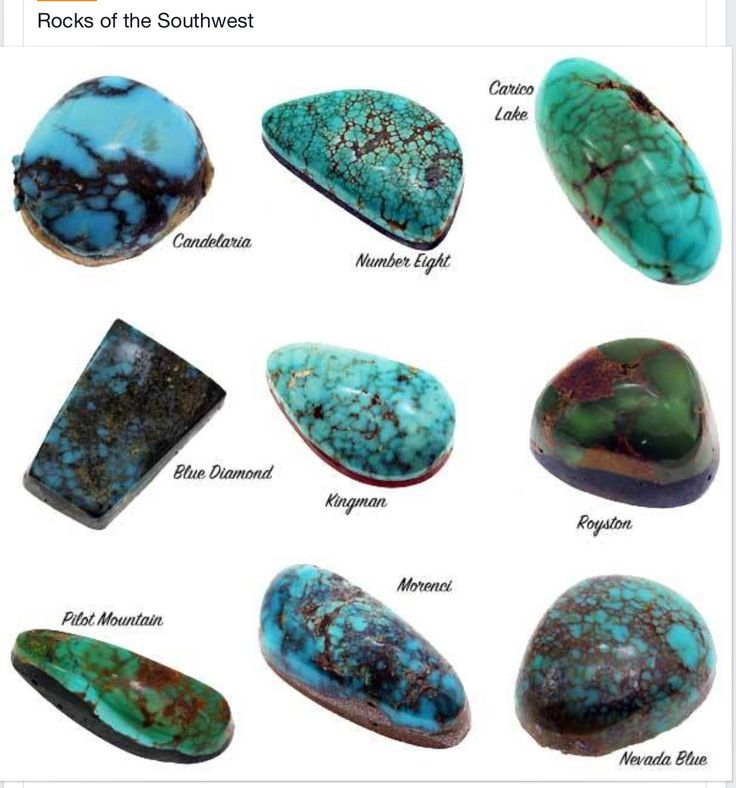487 best images about TURQUOISE on Pinterest