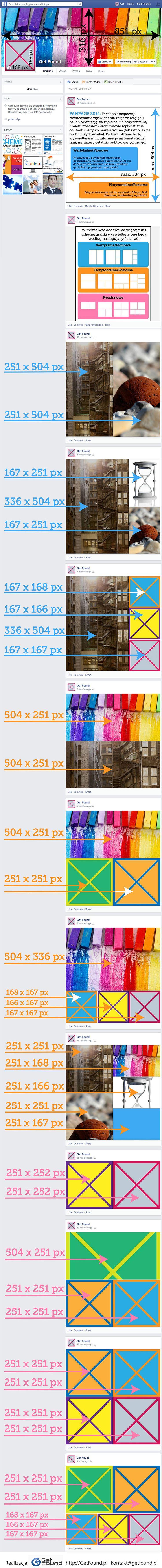 Poniższa infografika ma na celu pomóc w prowadzeniu fanpage'a na Facebooku i informuje o aktualnych wymiarach publikowanych obrazów oraz sposobie wyświetlania zdjęć i obrazów.
