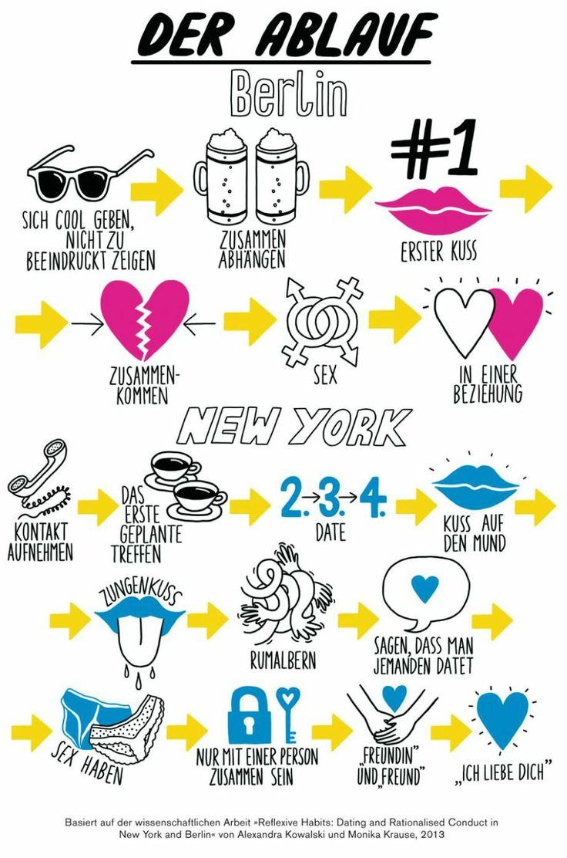 Infografik: Wie kann man Liebe zeigen?