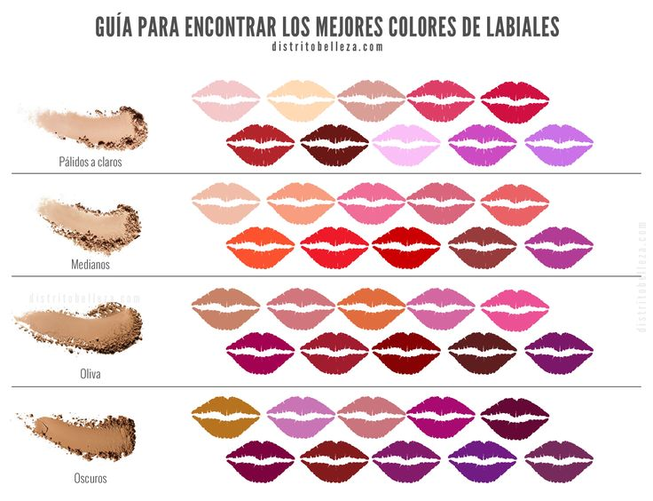 The best lipstick for your skintone.  *mejor labial para cada tono de piel