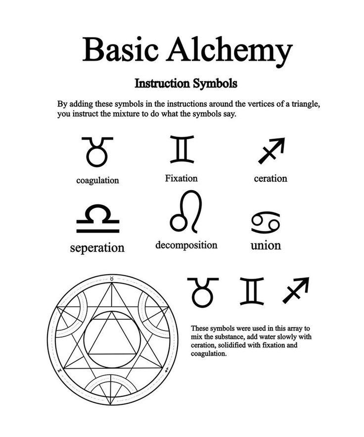 Alchemy Symbols | Alchemical Instruction Symbols by ...