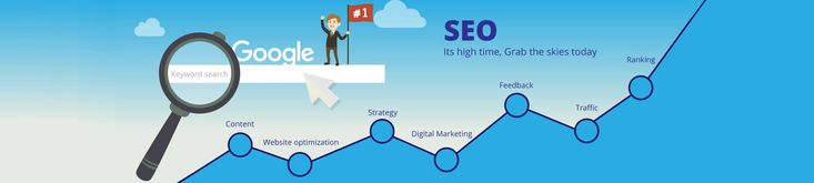 Contact Us for Search Engine Optimization Services (#SEO) for your website and get Top page rankings in #Google. More Details: http://www.jdmwebtechnologies.com/search-engine-optimization.html