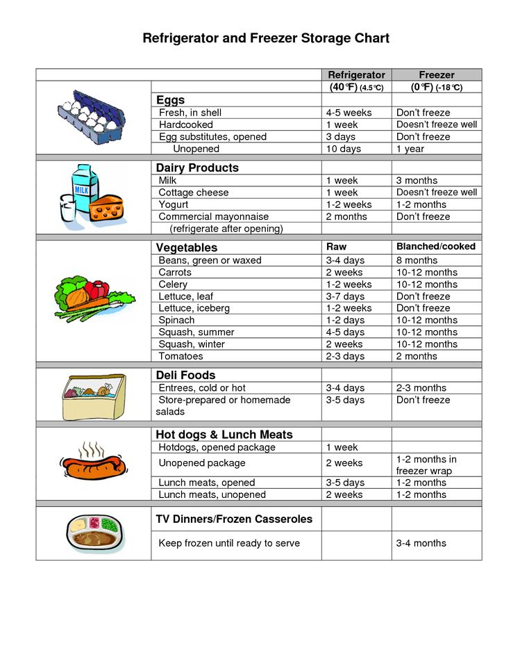 Dry Storage Food Items List
